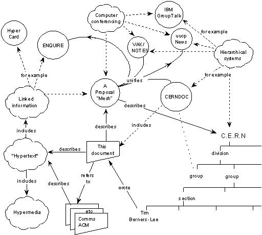 09-13_wwwdiagram