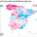 Mujeres en España